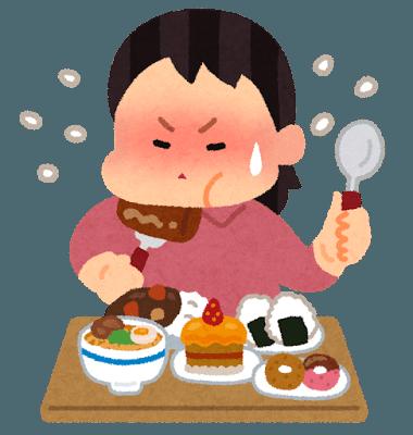 ダイエット,漢方,効果,血太り
