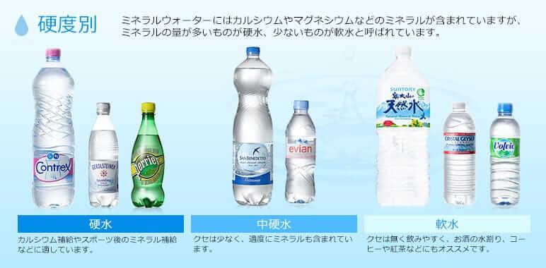 軟水,硬水,日本,地域別