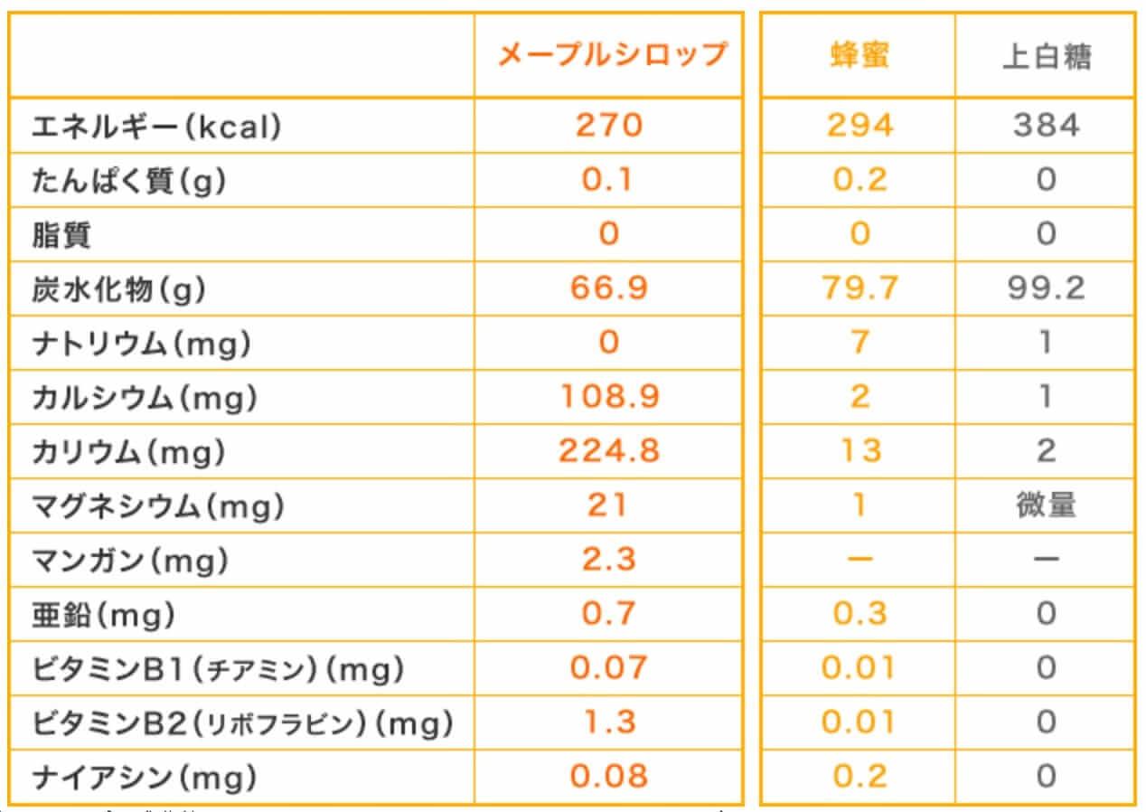 砂糖断ち,効果,効果なし,やり方,好転反応,禁断症状